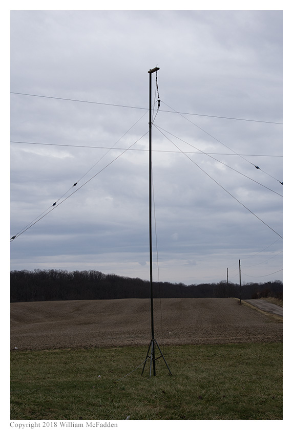 The multi-band trap dipole